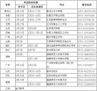 南昌大学2011年艺术专业考试各考点安排