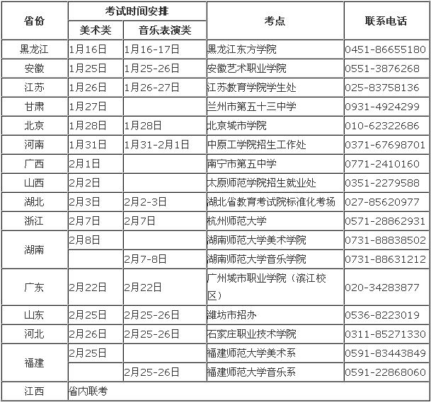 南昌大学2015年艺术专业考试各考点安排
