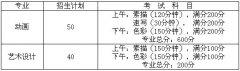 <b>天津大学2012年艺术类专业报考说明</b>
