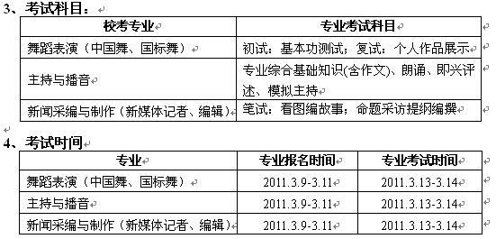 上海电影艺术职业学院考试时间