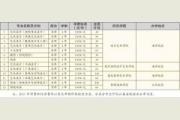 重庆工商大学2016年美术类招生简章