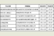 山东工艺美术学院2016年招生简章(省外)