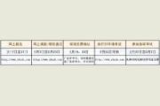 星海音乐学院2016年招生简章