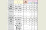 北京舞蹈学院2016年本科专业考试时间及地点
