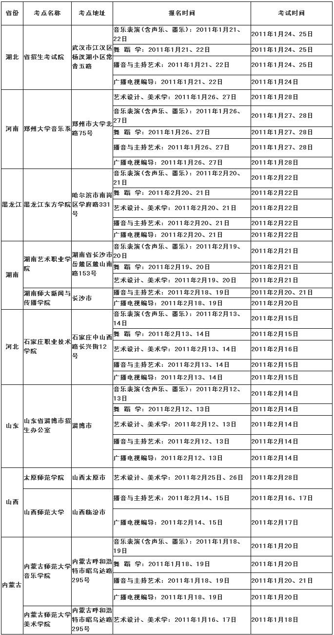 广西民族大学2012年艺术类专业校考考点时间安排表
