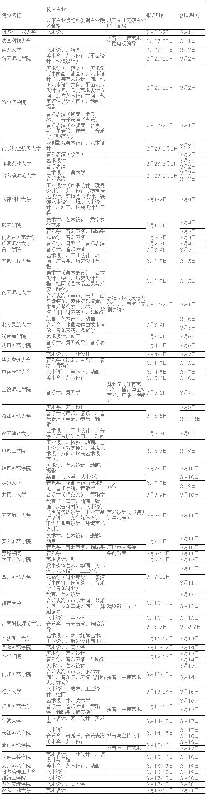 在河北省3月份校考学校