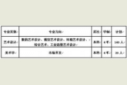 2017年天津财经大学美术类专业招生简章