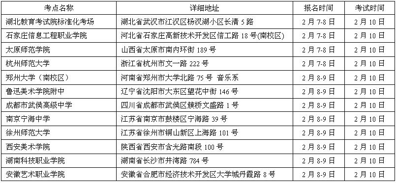 2013年山东工美省外校考时间及地点